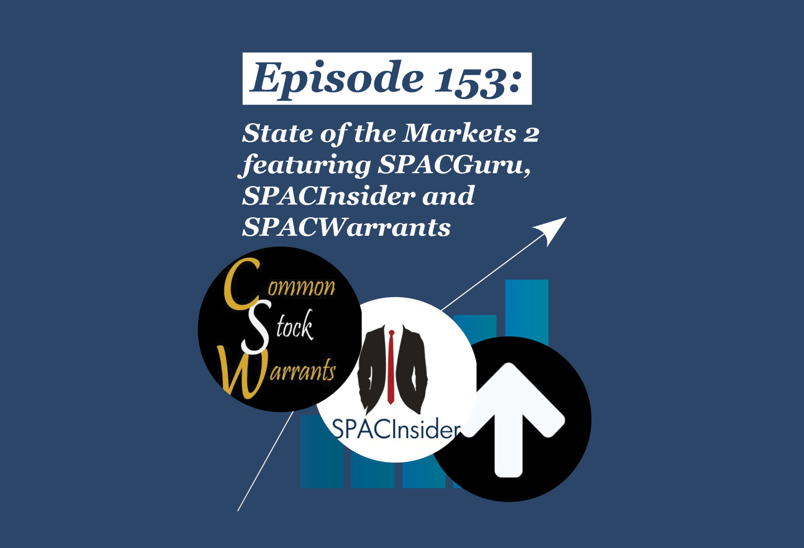 Absolute Return Podcast #153: State of the Markets 2 featuring SPACGuru, SPACInsider and SPACWarrants
